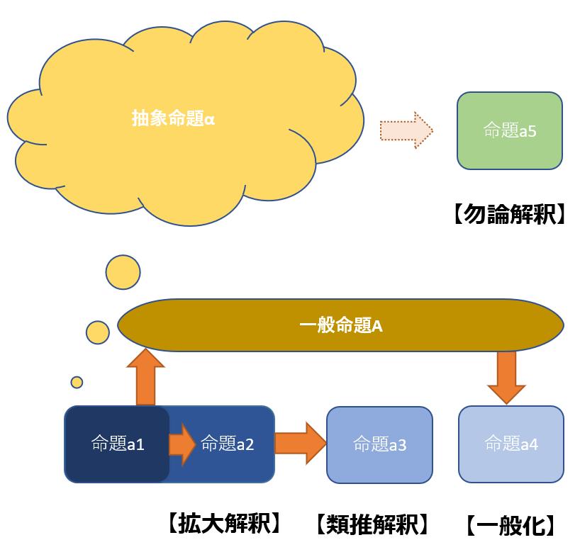 拡大系イメージ.png