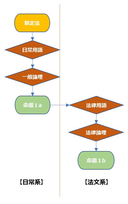 文理(日常系・法文系).png